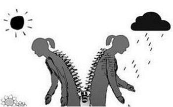 精神分裂都有哪些症状